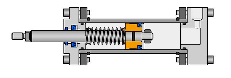 انواع سیلندر هیدرولیک
